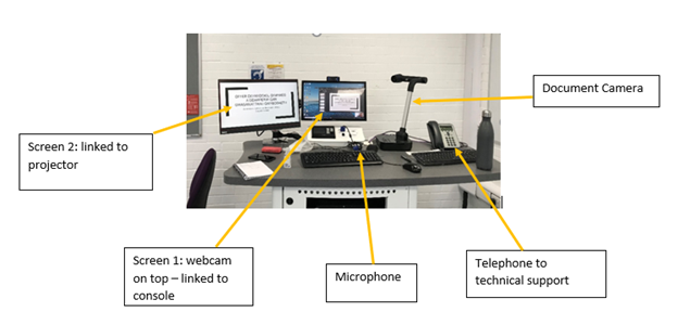 Image showing teaching room set up. Includes: Screen 2 Screen 1 Document Camera Phone Keyboard