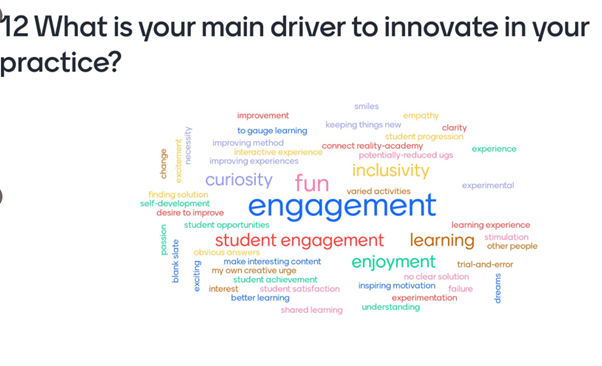 Mentimeter word cloud results answering the following question: What is your main driver to innovate in your practice?  Most common answers:  Engagement Student engagmeent Fun Curiosity Inclusivity Learning